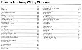 2007 ford star mercury monterey wiring diagram manual original