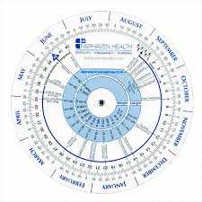 What Is The Pregnancy Wheel Your Ultimate Guide