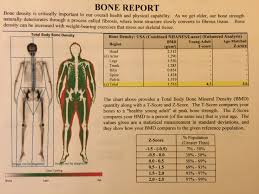 Bod Pod Results Chart Body Fat Testing Bodpod Vs Dexa Strength Geek