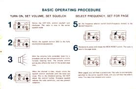 Instruction Manual Template Instruction Guide Template Leyme Carpentersdaughter Co