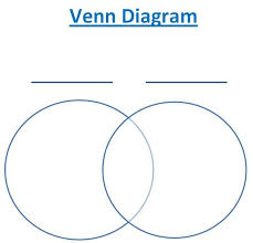 Venn Diagram Fractions Venn Diagram Of Fractions And Decimal Free Wiring Diagram For You