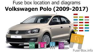 fuse box location and diagrams volkswagen polo 2009 2017 fuse box location and diagrams volkswagen polo 2009 2017