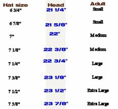Cowboy Hat Sizes Chart Hat Images And Descriptions
