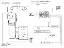 wiring an xantrex sw w fiberglass rv electrical schematic jpg