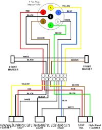 2013 dodge ram trailer wiring diagram auto electrical wiring diagram \u2022 2013 dodge ram 1500 radio wiring diagram 2001 dodge ram trailer wiring diagram daigram 2014 2 natebird me rh natebird me 2014 dodge ram 2500 trailer wiring diagram 2014 dodge ram trailer plug