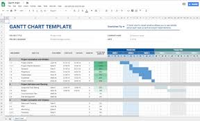 Gantt Chart Google Sheets Free Best Free Project Management Templates In Google Sheets