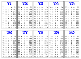 21 Multiplication Table Chart Up To 50 To 50 Multiplication
