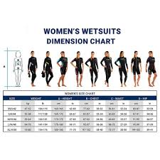 Cressi Shorty Wetsuit Size Chart Cressi Fast All In One Women Wetsuit 5mm