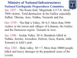 On Earthquake Preparedness in Israel Dr. Avi Shapira Chairman of the  Steering Committee Ministry of National Infrastructures National Earthquake  Preparedness. - ppt download