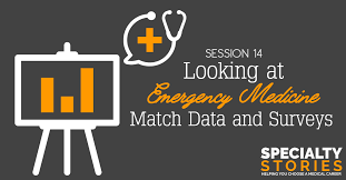 Got A Match Chart Looking At Emergency Medicine Match Data And Surveys