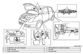 suzuki swift wiring diagram pdf suzuki wiring diagrams online suzuki swift wiring diagram pdf