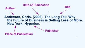 Bibliography Format For Books Understanding Citations Ryerson University Library