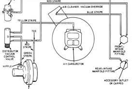 shovelhead coil wiring shovelhead image wiring diagram shovelhead starter wiring diagram shovelhead image about on shovelhead coil wiring