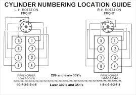 12 more firing order diagram ford 351 windsor photos best diagram 351 Windsor Diagram 12 more firing order diagram ford 351 windsor photos