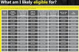 Essential Plan Income Chart 2017 Health Insurance Peggy Lawson