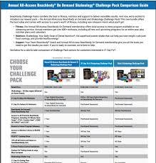 30 Day Beachbody Challenge Chart Annual All Access Beachbody On Demand Challenge Pack