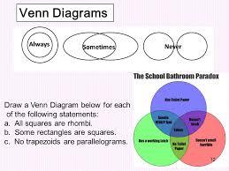 Quantum Venn Diagram Paradox Venn Diagram Paradox Under Fontanacountryinn Com