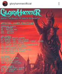 I Love How Gloryhammer Is In The Charts Of So Many Countries