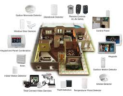Is a Cheap Home Security System Really Sufficient to Prevent a Burglary