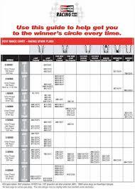 Proper Msd Spark Plug Cross Reference Bosch Platinum Spark
