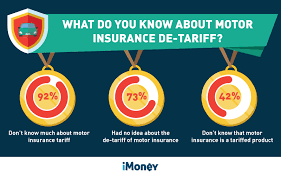 in fact many didn t even know motor insurance was a tariff in the first place