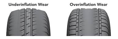 Cooper Tire Psi Chart Recommended Tire Pressure Proper Tire Air Pressure