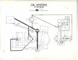 yamaha xt500 engine diagram yamaha wiring diagrams