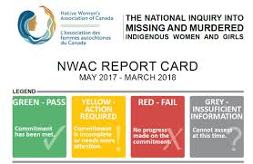 Nwac Releases Third Report Card On National Inquiry Into Mmiwg - Nwac