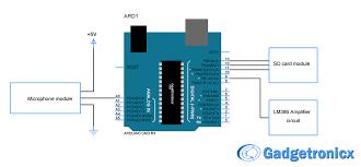 karaoke machine wiring diagram wiring diagrams arduino karaoke prank machine gadgetronicx karaoke machine wiring diagram