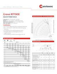Grove Rt700e Rtl Equipment Manualzz Com