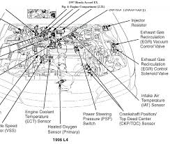honda crv wiring diagram 2013 posted image 2013 honda cr v wiring honda crv wiring diagram 2013 glamorous fuse box diagram