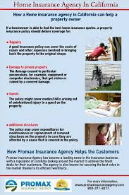 they offer insurance quotes or offline for various kinds of policies like auto insurance home insurance life insurance