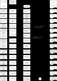Дипломная работа Скрипкина В А Тема Внедрение системы  Методика проведения консультационного проекта