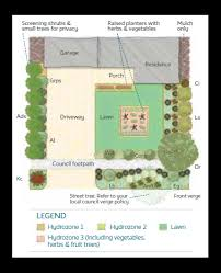 Small Picture Water Corporation of WA Popular garden designs for Perth and the
