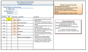 Culinary Math Conversion Chart Culinary Math The Culinary Pro