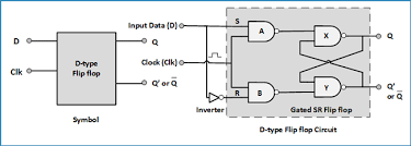 clap on clap off switch circuit diagram using timer ic d type flip flop circuit
