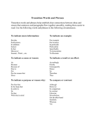Example Of How To Start An Essay Words Help To Write An Essay Essay Tips 7 Tips On Writing An