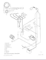 Magnificent omc cobra 3 0 wiring diagrams ideas electrical diagram