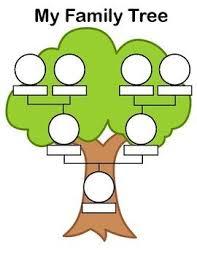 Free Printable Family Tree Family Tree Drawing Family