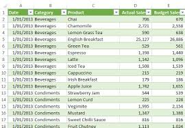 Sample Data For Pivot Table Excel Pivottable Calculated Fields My Online Training Hub
