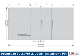 Volleyball Shot Chart Volleyball Information Hart Sport New Zealand