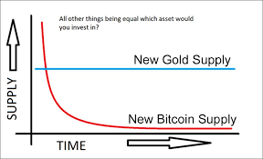 Thank you for listing these. Bitcoin Is Better Than Gold For One Simple Reason
