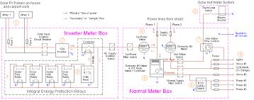 best 10 house wiring diagram free amazing