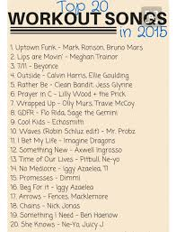 my top 20 workout songs in 2016 your trainer paige tap the pin if you love super heroes too you will love these super hero fitness shirts