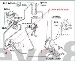 wiring diagram 1995 mustang automatic circuit connection diagram \u2022 1995 ford mustang gt wiring harness 1995 ford mustang gt wiring diagram my manual window wire graphic rh galericanna com 1996 mustang wiring diagram 1993 mustang wiring diagram