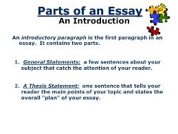 organizing an academic essay introduction conclusion body  parts of an essay an introduction an introductory paragraph is the first paragraph in an essay