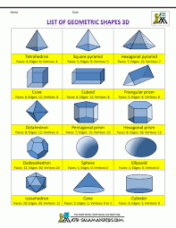 3d Geometric Shapes Chart Examples And Forms