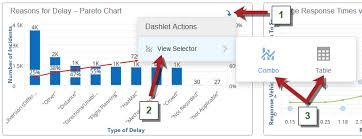 Managing Your Continuum Legacy Dashboard