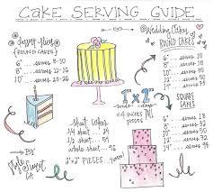 True 1 2 Sheet Cake Serving Chart Cake Serving Chart Sheet Cake
