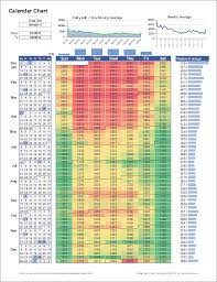 Excel Chart Examples Calendar Chart Example Data Visualization Big Data